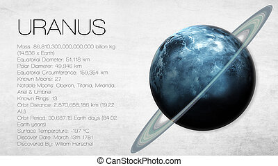 Images photographiques de uranus 4 214 photographies et for Meuble urano