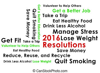 Happy new year 2016 resolutions