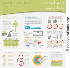 Economy and industry. Woodworking