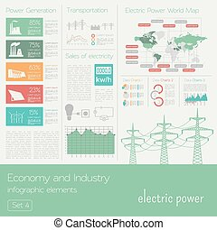 Economy & industry. Electric power - Economy and industry....