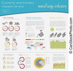 Economy and industry Metallurgy industry Industrial...
