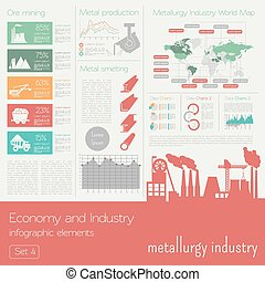 Economy and industry. Metallurgy industry. Industrial...