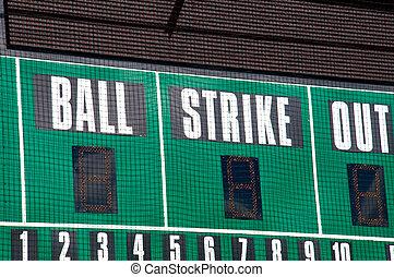 Baseball Scoreboard