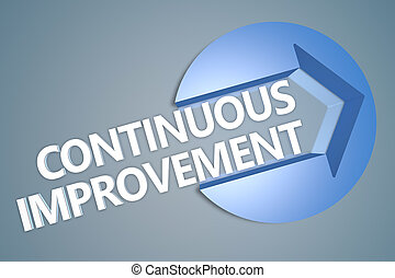 Continuous Improvement - text 3d render illustration concept...