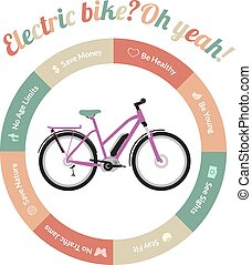 Get On Electric Bike - Advantages of riding an electric bike...