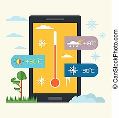 Vector weather widget Flat illustration