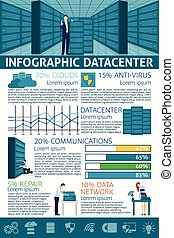 Datacenter Infographics Set - Datacenter infographics set...
