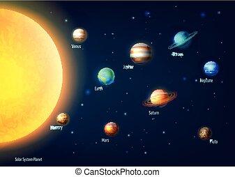 Solar System Background - Solar system background with sun...