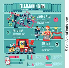 Filmmaking Infographic Set - Filmmaking and cinema...
