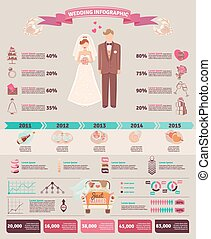 Wedding infographic statistics chart layout - Wedding...