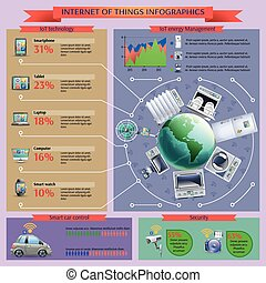 Internet of things informatics layout banner - Internet of...