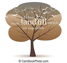 landfill word tree - landfill site in a tree with words