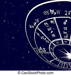 Astrology hand-drawn background - Astrology background....