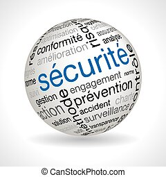 French Security sphere with keywords