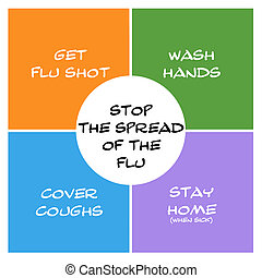 Stop the Spread of Flu Boxes and Circle - Stop the Spread of...