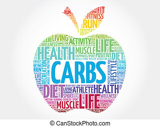 Carbs - Colorful Carbs apple word cloud concept