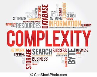 Complexity word cloud, business concept