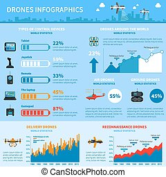 Drones applications infographic chart layout - World...