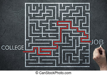 Job prospects maze solution - Maze path solution leading...
