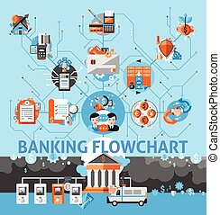Banking System Flowchart - Banking system flowchart with...