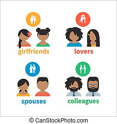 Bright icons and avatars of , illustrating these types of...