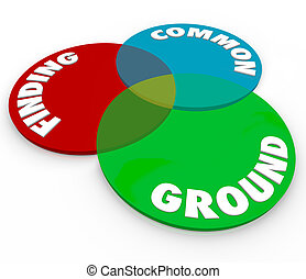 Finding Common Ground 3 Venn Diagram Circles Shared...