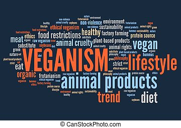 Vegan lifestyle - Veganism concepts word cloud illustration....