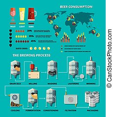 Vector beer infographic Brewing and grain, silo and milling,...