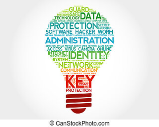 ADMINISTRATION bulb word cloud, business concept