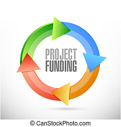 Project Funding color cycle sign concept illustration design...