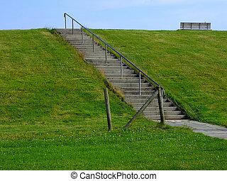 Dike - stairs on a dike along the north sea coast