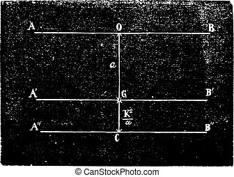 The center of oscillation, vintage engraving - The center of...