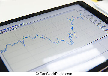 Stock Price Screen - Stock price show on smart device screen