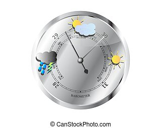 Weather Symbols Barometer - Metal barometer with weather...