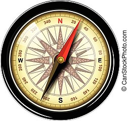 Compass isolated, Retro 3D design, vector illustration