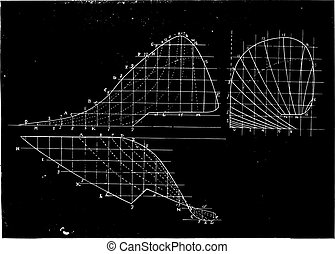 Elevation profile and map of the Belgian moldboard Berkmans,...