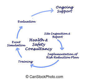 Health and Safety Consultancy - Health Safety Consultancy