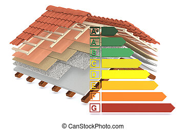 thermal insulation of a roof - cross-section of a house...