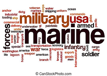 Marine word cloud concept