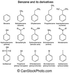 Chemical formulas of benzene and its derivatives -...