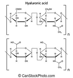 Structure of hyaluronic acid - Chemical formula of...