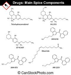 sintetico, tempero,  cannabinoids,  -, compostos