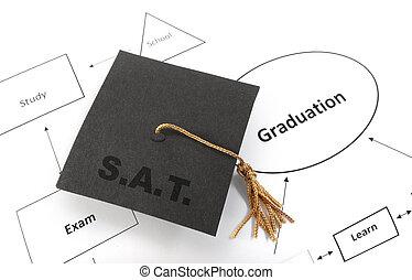 SAT graduation cap