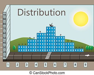 distribution in the form of houses day city