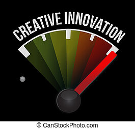 Creative Innovation meter sign concept