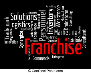 Franchise Word Means Wordcloud Wordclouds And Text -...