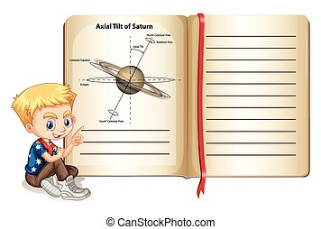 Axial tilt of saturn on page illustration