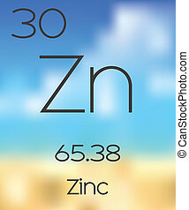 Periodic Table of the Elements Zinc - The Periodic Table of...
