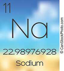 Periodic Table of the Elements Sodium - The Periodic Table...