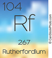 Periodic Table of the Elements Rutherfordium - The Periodic...